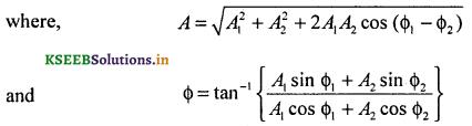 2nd PUC Physics Question Bank Chapter 10 Wave Optics 27