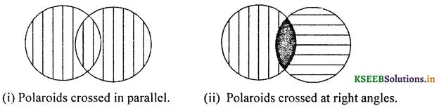 2nd PUC Physics Question Bank Chapter 10 Wave Optics 9