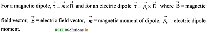 2nd PUC Physics Question Bank Chapter 4 Moving Charges and Magnetism 21