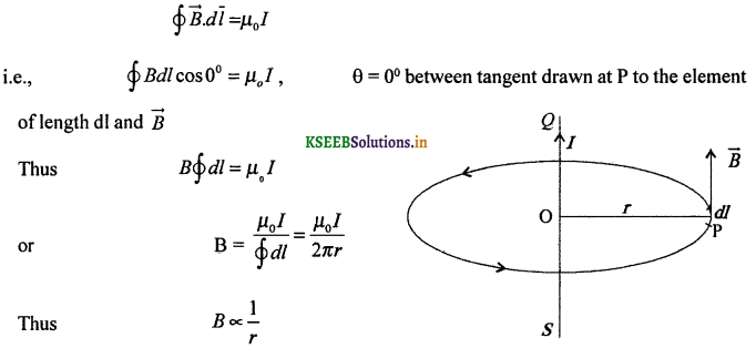 2nd PUC Physics Question Bank Chapter 4 Moving Charges and Magnetism 48