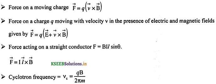 2nd PUC Physics Question Bank Chapter 4 Moving Charges and Magnetism 62