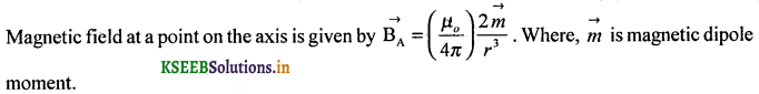 2nd PUC Physics Question Bank Chapter 5 Magnetism and Matter 2