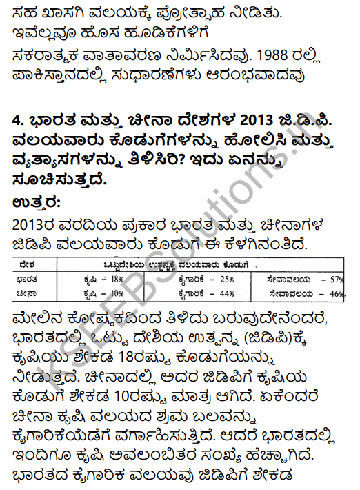 1st PUC Economics Question Bank Chapter 10 Comparative Development Experience of India with its Neighbours in Kannada 19