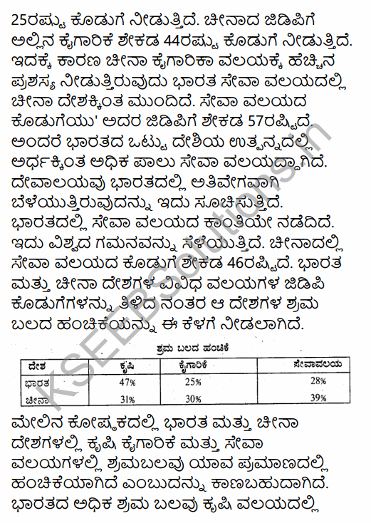 1st PUC Economics Question Bank Chapter 10 Comparative Development Experience of India with its Neighbours in Kannada 20