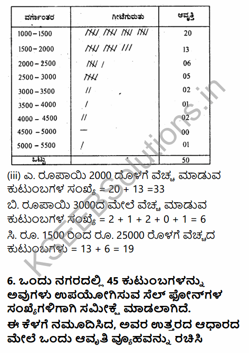 1st PUC Economics Question Bank Chapter 3 Organisation of Data in Kannada 7