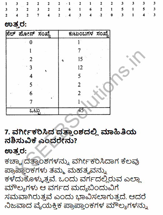 1st PUC Economics Question Bank Chapter 3 Organisation of Data in Kannada 8