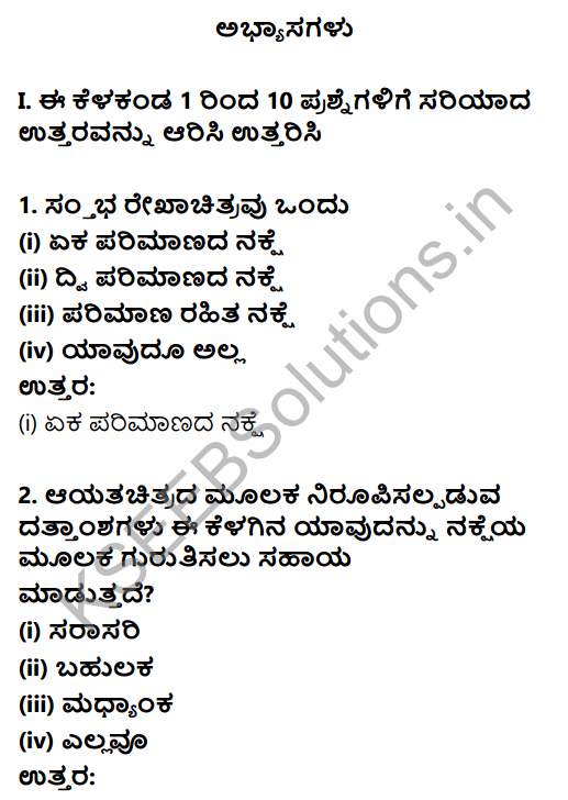 1st PUC Economics Question Bank Chapter 4 Presentation of Data in Kannada 1