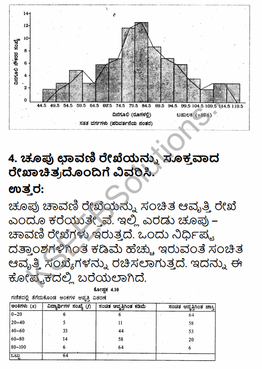 1st PUC Economics Question Bank Chapter 4 Presentation of Data in Kannada 26