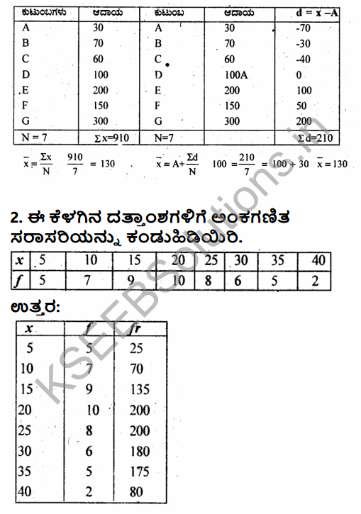 1st PUC Economics Question Bank Chapter 5 Measures of Central Tendency in Kannada 37