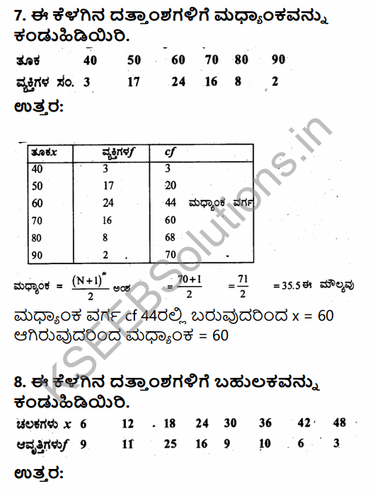 1st PUC Economics Question Bank Chapter 5 Measures of Central Tendency in Kannada 42