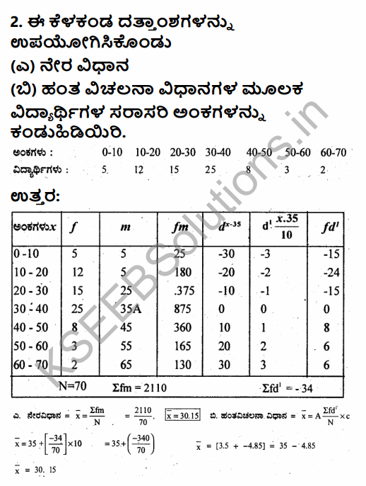 1st PUC Economics Question Bank Chapter 5 Measures of Central Tendency in Kannada 46