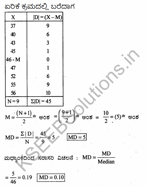 1st PUC Economics Question Bank Chapter 6 Measures of Dispersion in Kannada 38