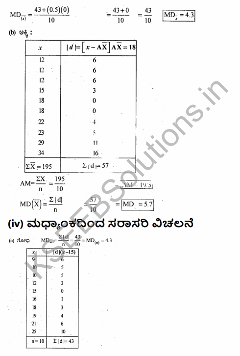 1st PUC Economics Question Bank Chapter 6 Measures of Dispersion in Kannada 8