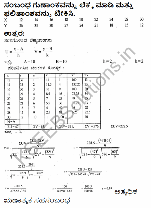 1st PUC Economics Question Bank Chapter 7 Correlation in Kannada 31