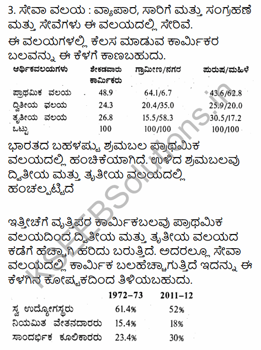 1st PUC Economics Question Bank Chapter 7 Employment-Growth, Informalisation and Other Issues in Kannada 34