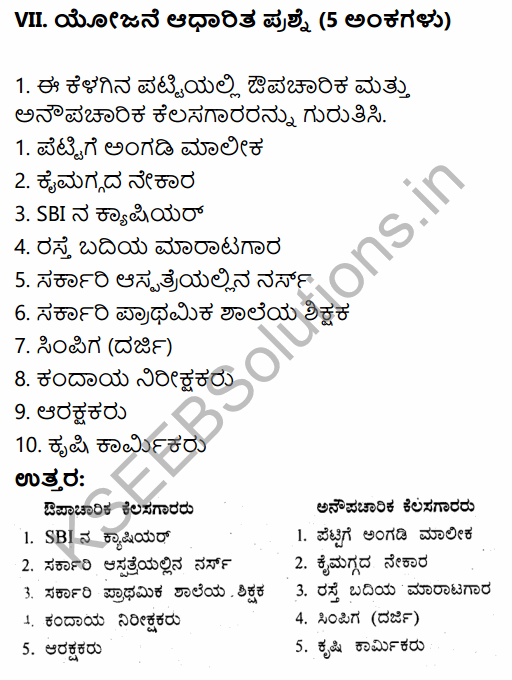 1st PUC Economics Question Bank Chapter 7 Employment-Growth, Informalisation and Other Issues in Kannada 37