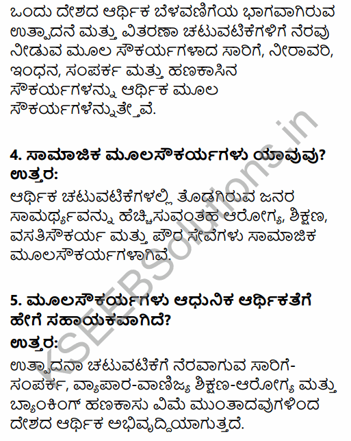 1st PUC Economics Question Bank Chapter 8 Infrastructure in Kannada 5