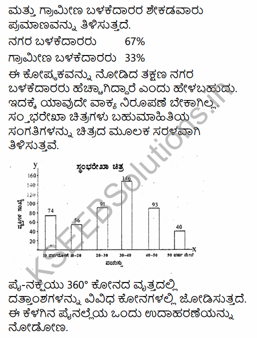 1st PUC Economics Question Bank Chapter 9 Uses of Statistical Methods in Kannada 8