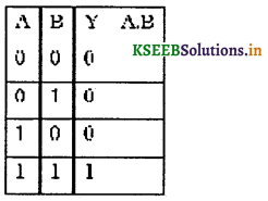 2nd PUC Physics Question Bank Chapter 14 Semiconductor Electronics 23