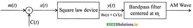2nd PUC Physics Question Bank Chapter 15 Communication Systems 12