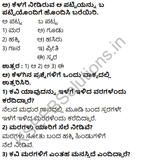 Tili Kannada Text Book Class 8 Solutions Padya Chapter 5 Tugi Tugi Maragale 2