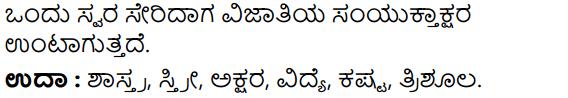 Tili Kannada Text Book Class 8 Vyakarana Gunataksharagalu - Samyuktaksharagalu 2