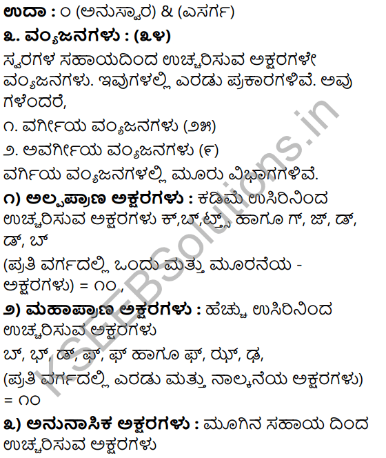 Tili Kannada Text Book Class 8 Vyakarana Kannada Varnamale 2