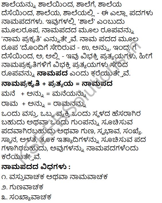 Tili Kannada Text Book Class 8 Vyakarana Namapada - Vibhakti Pratyaya Galu 1