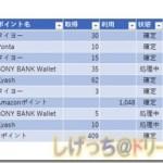 ポイ活(ポイント・マイル)用Excel通帳・集計システムを作ってみたよ(・∀・)