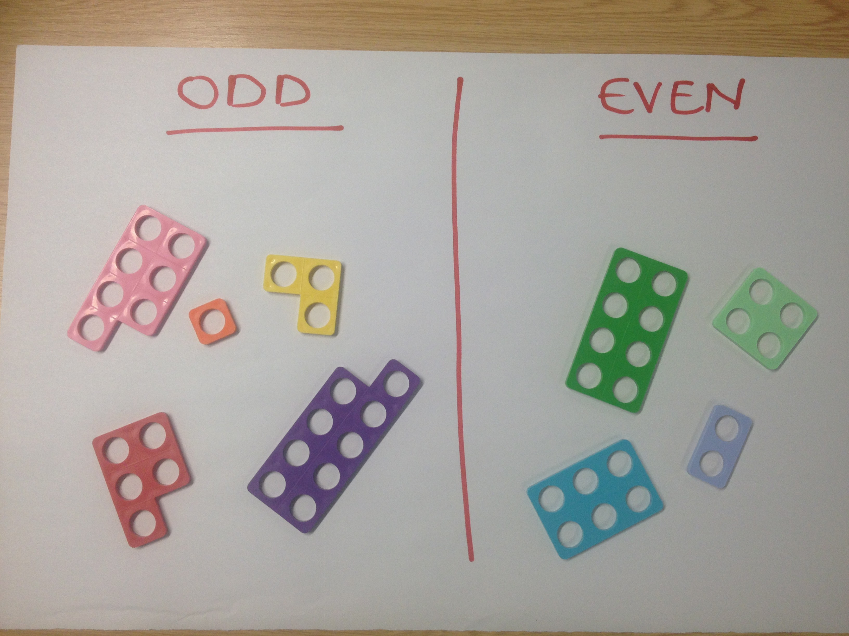 Division Task Cards Australian Curriculum Year 2 Numicon