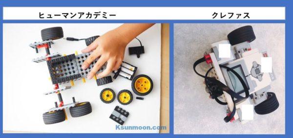 ヒューマンアカデミーとクレファス・ロボット教室・プログラミング教室