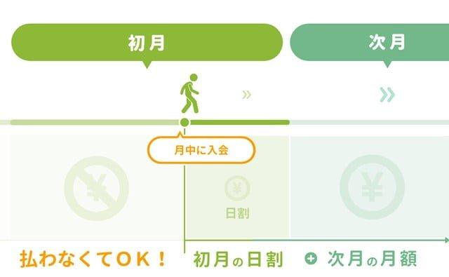 すららキャンペーンコード情報2021入会金無料も!月途中の入会