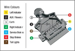 How to Wire up a 7 Pin Trailer Plug or Socket – KT Blog
