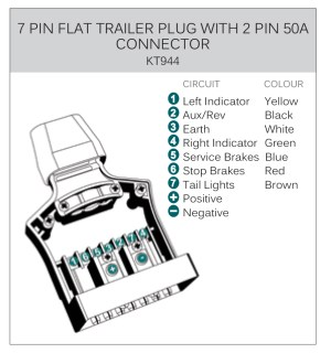 KT 9 Pin Trailer Plug & Sockets with 50Amp Power
