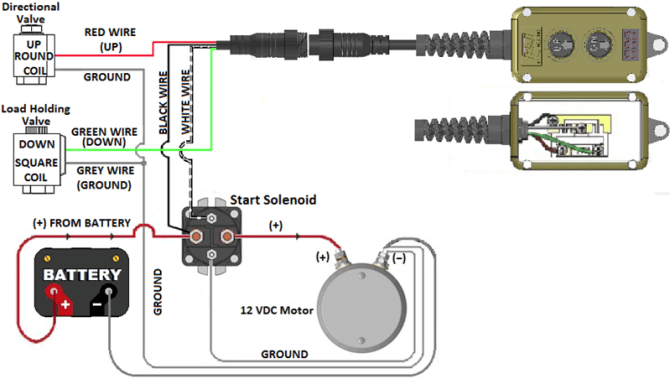 installation instructions 12 vdc doubleacting – kti
