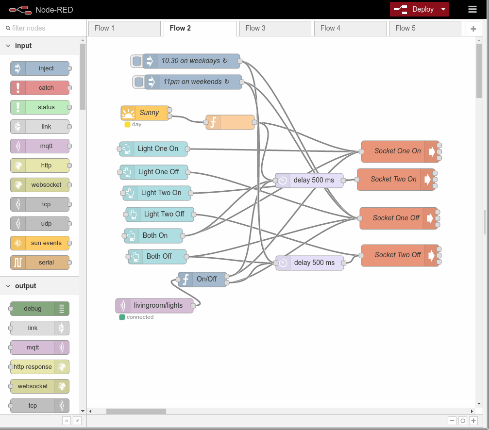Wiringpi Node Red Free Wiring Diagram For You Gpio Readall Controlling Remote Sockets With A Raspberry Pi And Ktinkerer Rh Co Uk Home Automation B Pinout