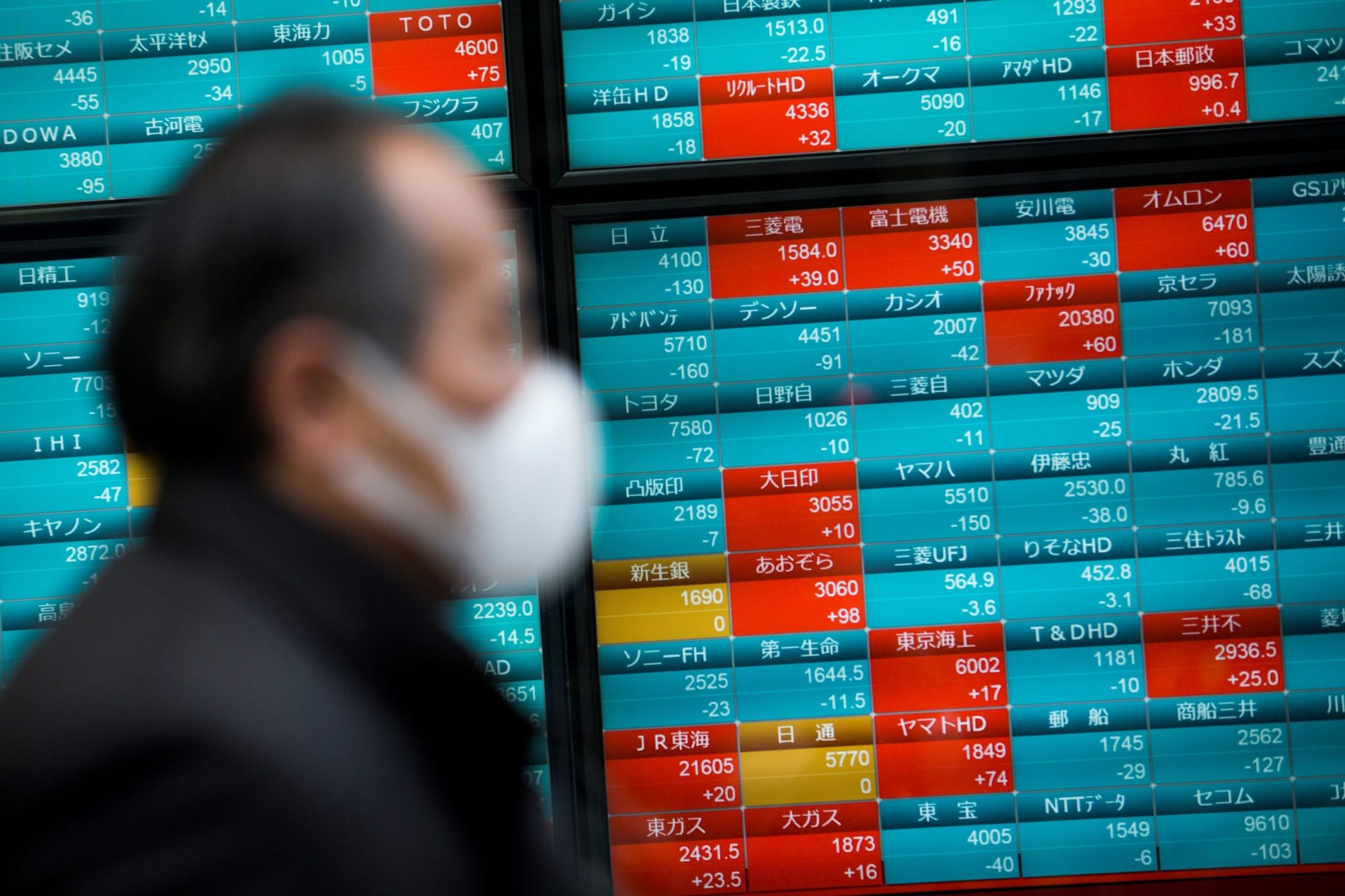 A pedestrian wearing a face mask walks past a stock indicator displaying share prices of the Tokyo Stock Exchange in Tokyo on Feb.3, 2020. (Credit: BEHROUZ MEHRI/AFP via Getty Images)