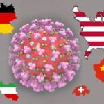 विश्वभर कोरोना संक्रमित ३ करोड ७ लाख नाघ्यो, साढे ९ लाखले ज्यान गुमाए