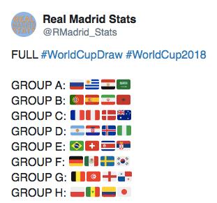 Z kim Polacy zagrają na mundialu w Rosji 2018?