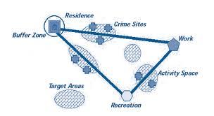 Crime pattern theory