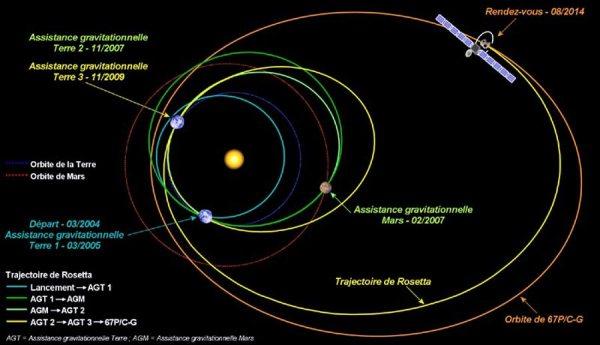 Comet 67P-CG | The k2p blog