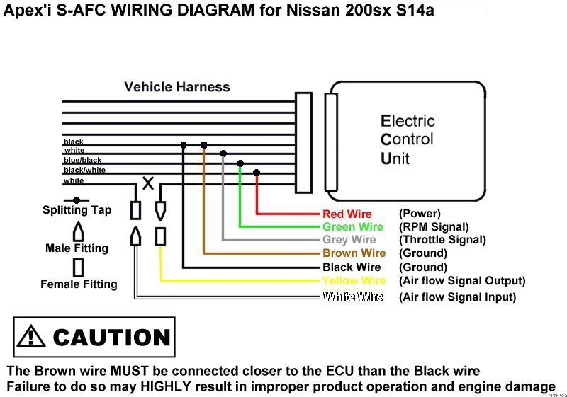 safc_ecu_wiring_diagram?resize=665%2C466 diagrams 887465 apexi neo wiring diagram safc 2 wiring diagram apexi neo wiring diagram at creativeand.co