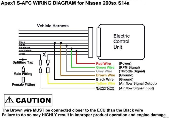 Awesome Apexi Rsm Wiring Diagram Photos Images for image wire – Apexi Neo Wiring Diagram
