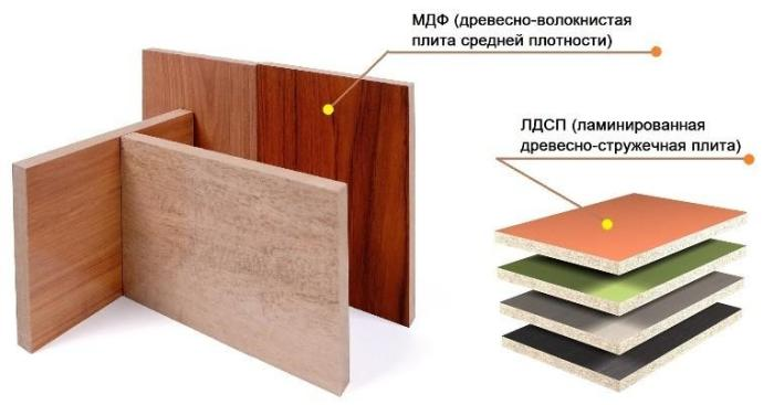 Бюджетные материалы для кухни: ЛДСП и МДФ