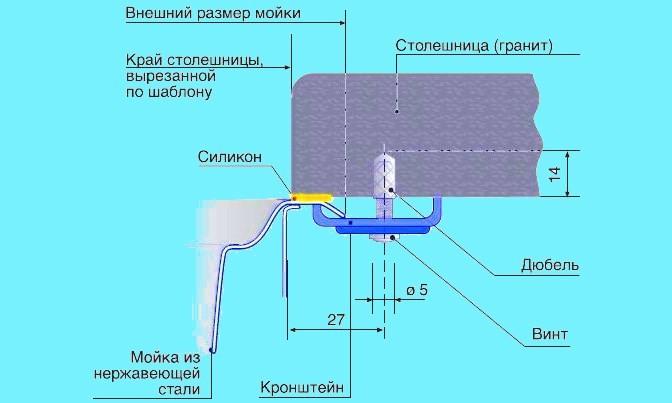 Схема монтажа врезной мойки