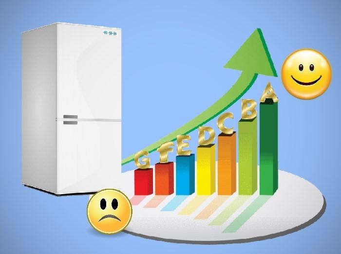 Основные классы энергопотребления холодильников по уровню экономии электричества