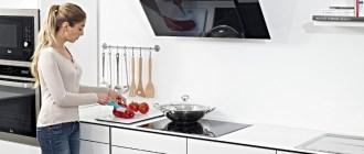 Наш новый рейтинг лучших вытяжек для кухни