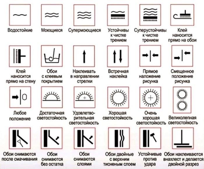 Значки на кухонных обоях