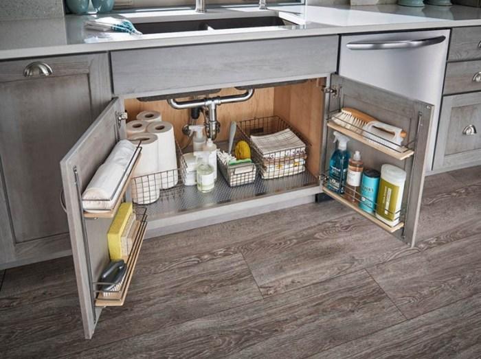 Короба для порядка под раковиной на кухне