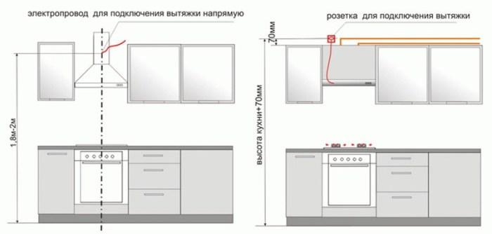 План вывода провода под вытяжку